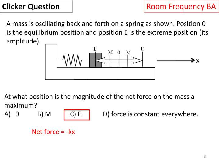 Room Frequency BA