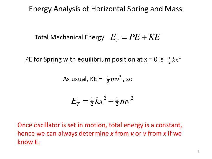 Energy Analysis of Horizontal