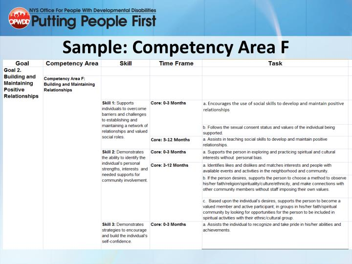Sample: Competency Area F