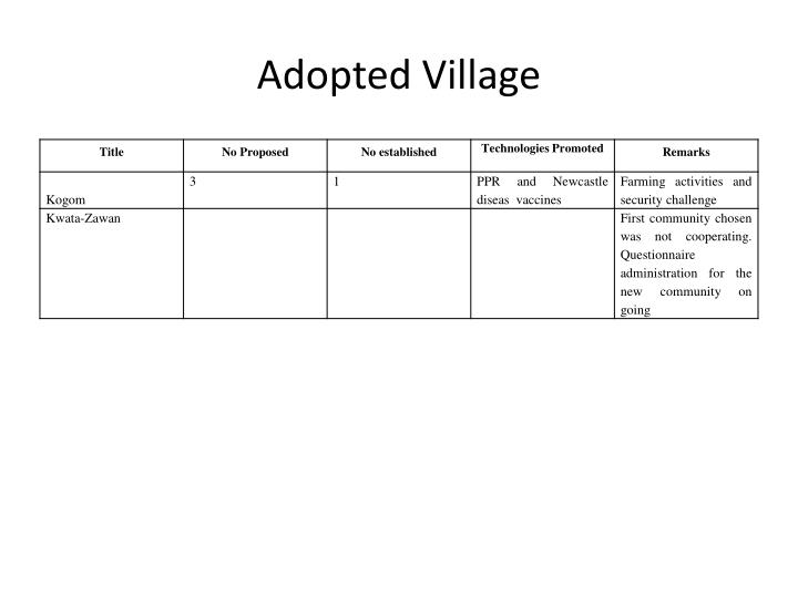 Adopted Village