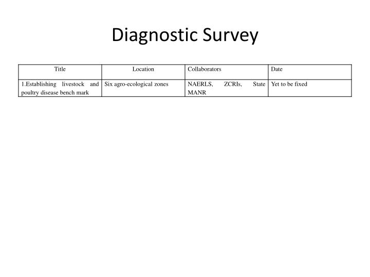 Diagnostic Survey