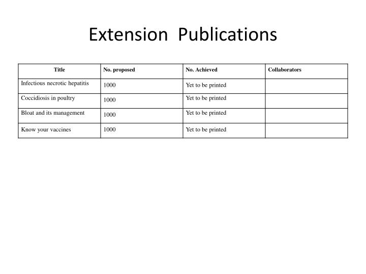 Extension  Publications