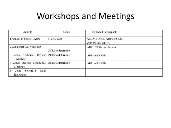 Workshops and Meetings
