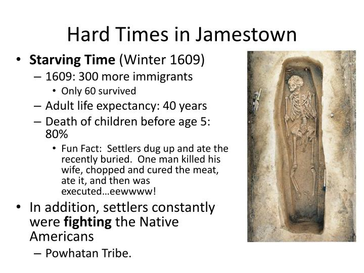 Hard Times in Jamestown