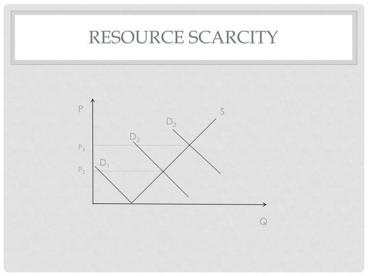 Resource Scarcity