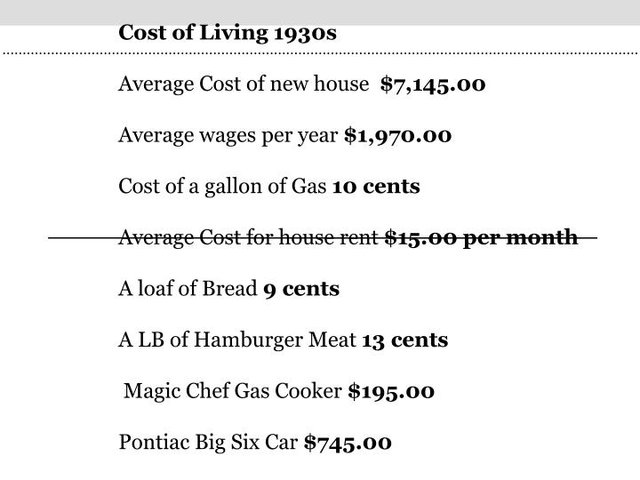 Cost of Living 1930s