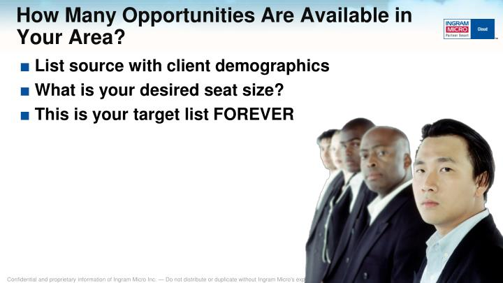 How Many Opportunities Are Available in Your Area?