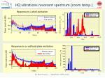 hq vibrations resonant spectrum room temp