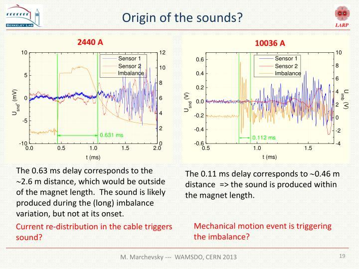 Origin of the sounds?