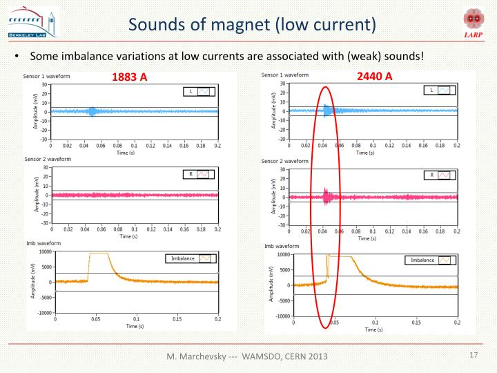 Sounds of magnet (low current)