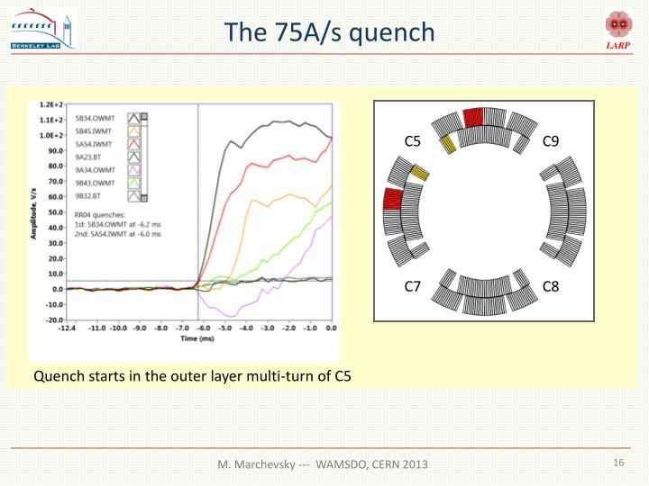The 75A/s quench