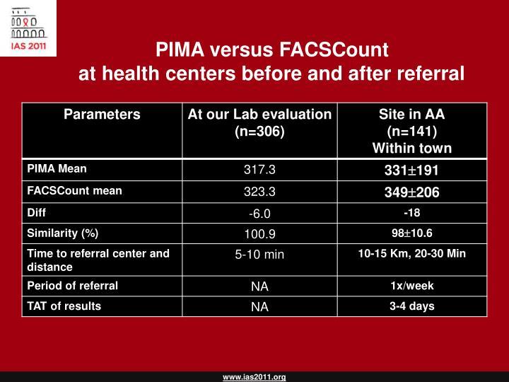 PIMA versus FACSCount