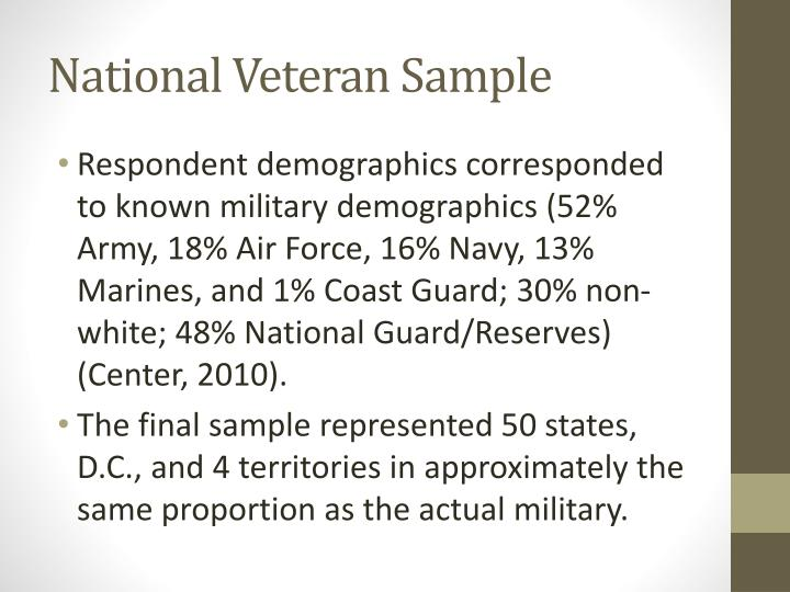 National Veteran Sample