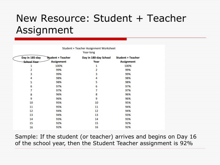 New Resource: Student + Teacher Assignment