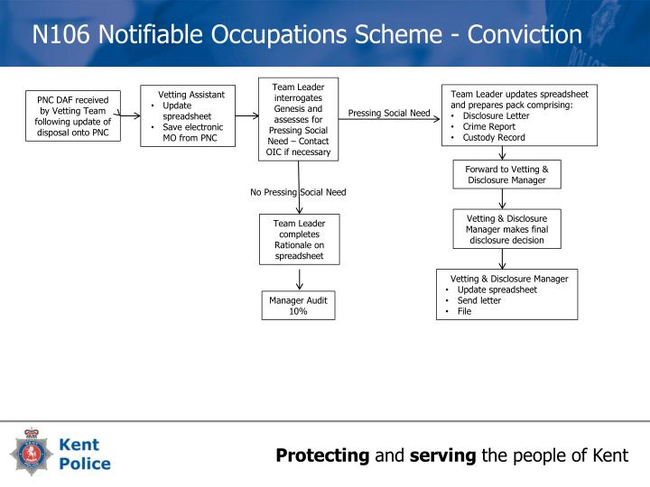 n106 notifiable occupations scheme conviction