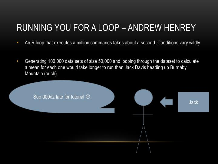 RUNNING YOU FOR A LOOP – Andrew Henrey