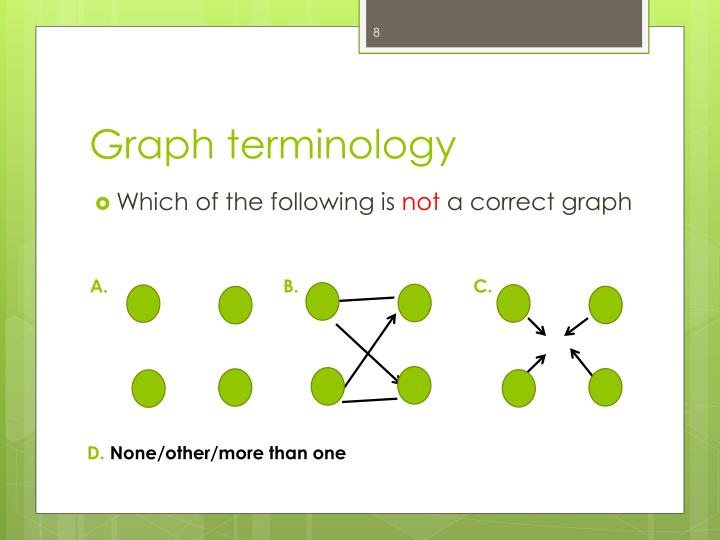 Graph terminology