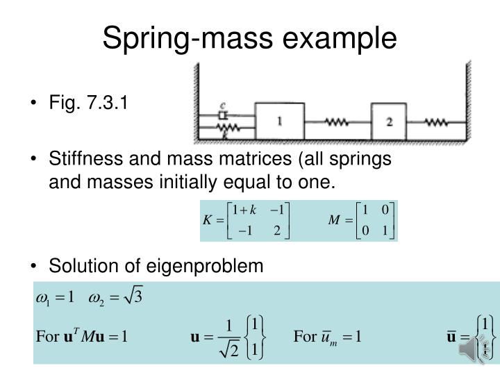 Spring-mass example