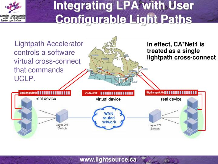 Integrating LPA with User Configurable Light Paths