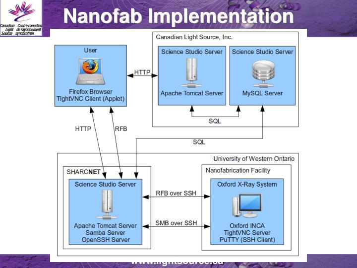 Nanofab