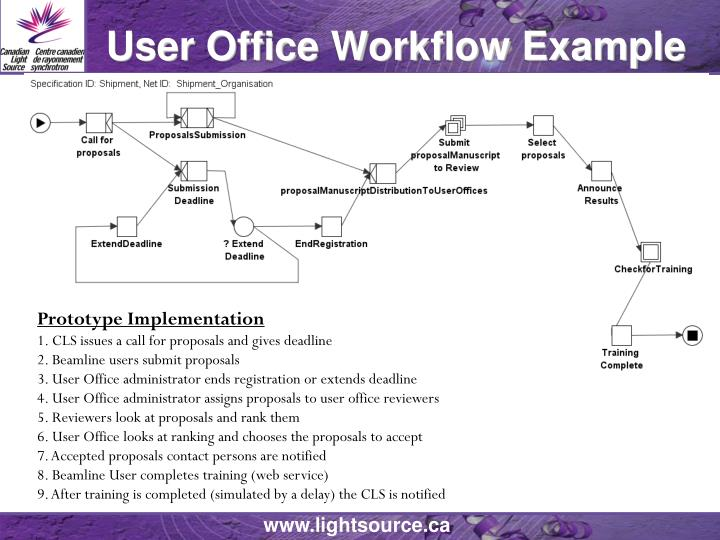 User Office Workflow Example