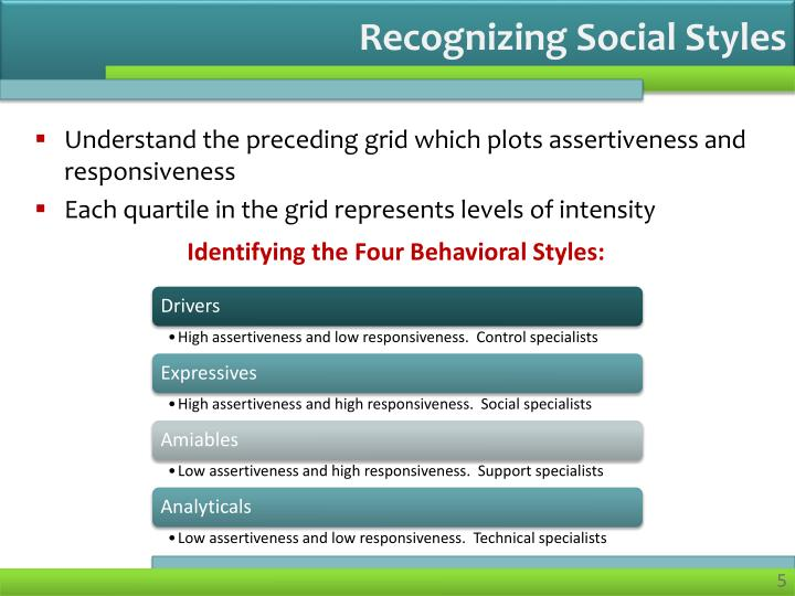 Recognizing Social Styles