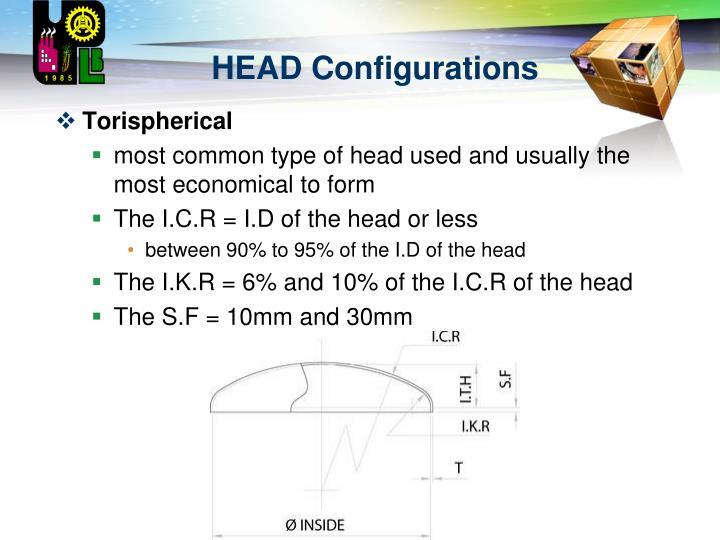 HEAD Configurations