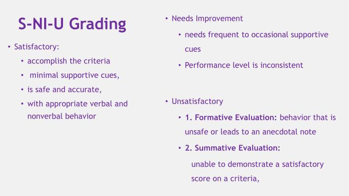 S-NI-U Grading
