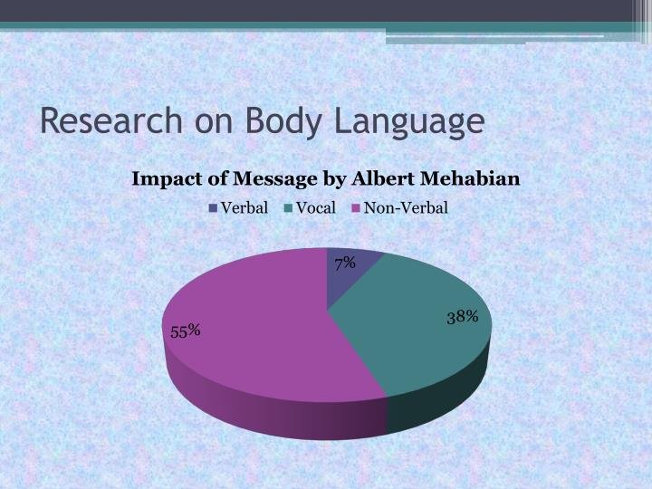 Research on Body Language
