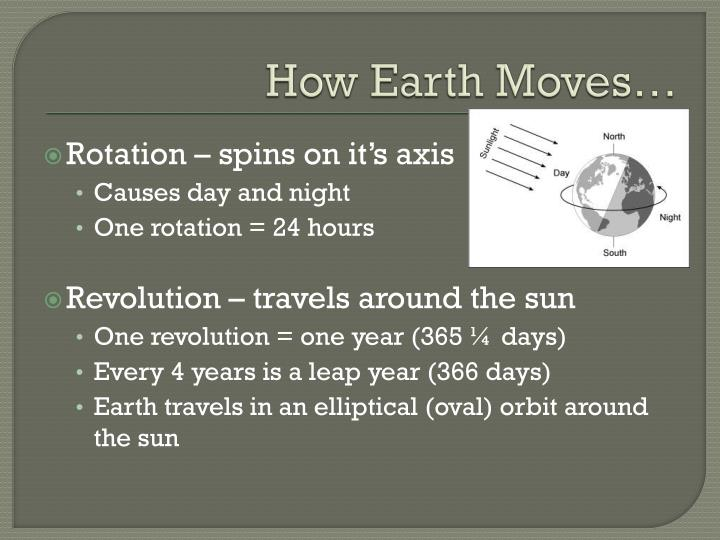 How Earth Moves…