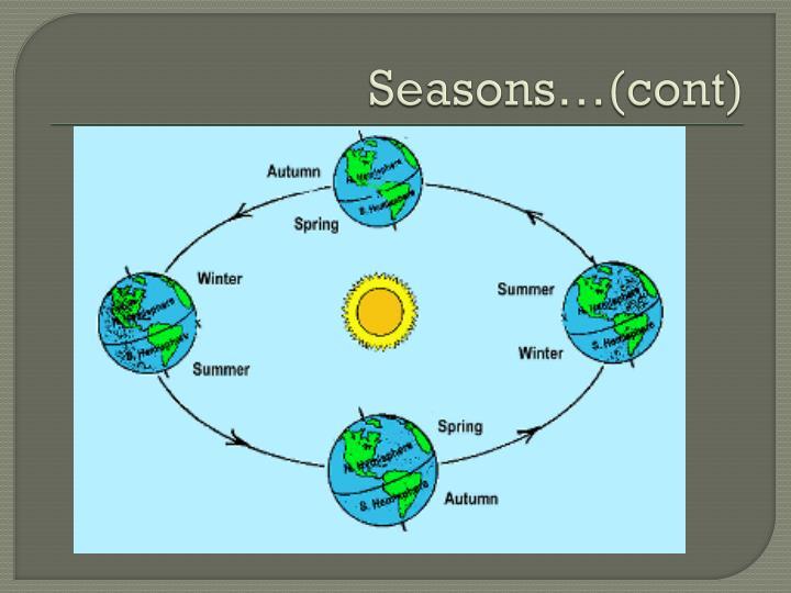 Seasons…(cont)
