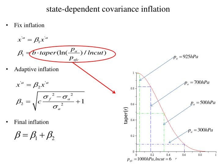 state-dependent covariance