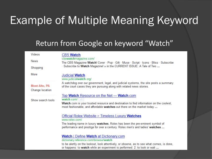 Example of Multiple Meaning Keyword