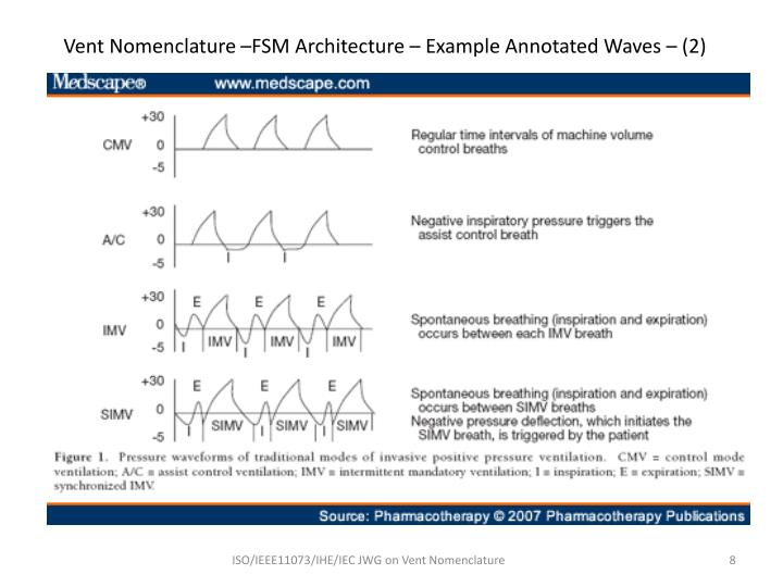 Vent Nomenclature –FSM Architecture – Example Annotated Waves – (2)