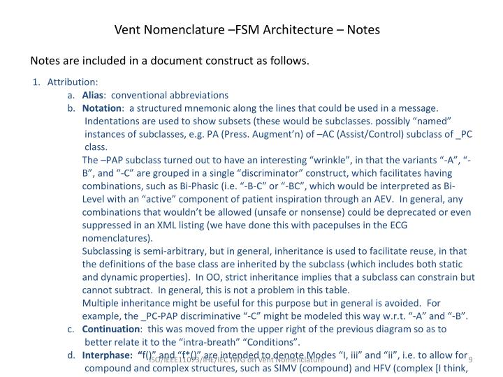 Vent Nomenclature –FSM Architecture – Notes