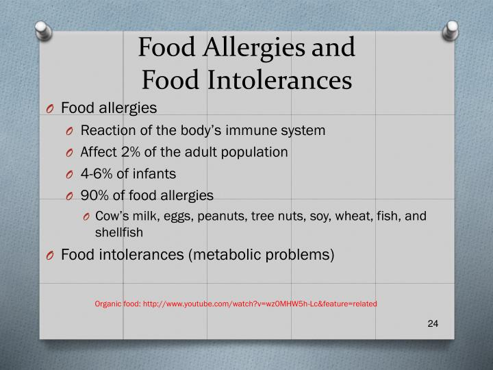 Food Allergies and
