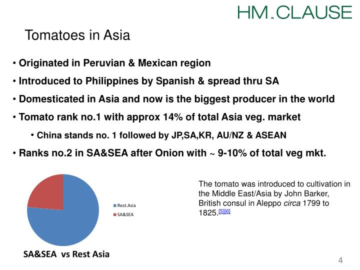 Tomatoes in Asia