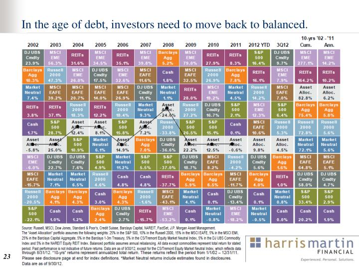 In the age of debt, investors need to move back to balanced.