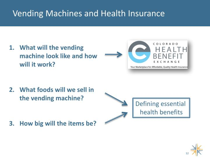 Vending Machines and Health