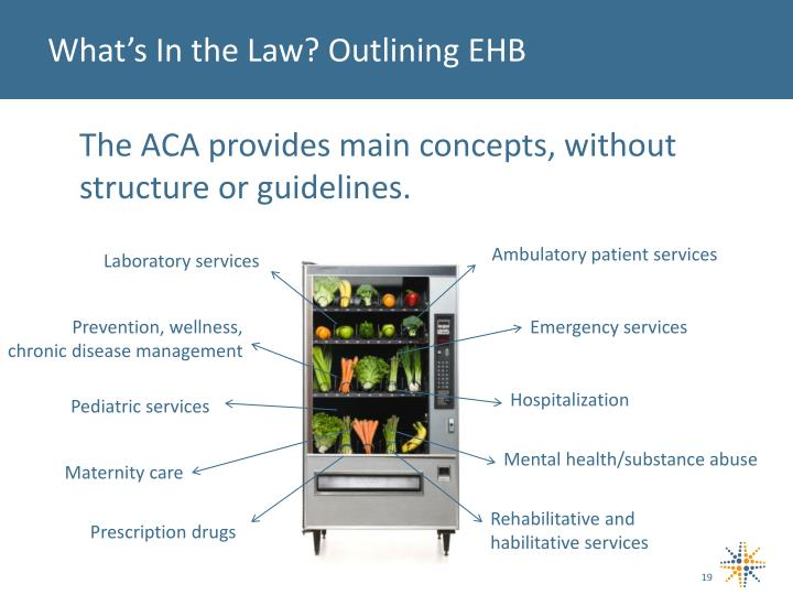 What's In the Law? Outlining EHB