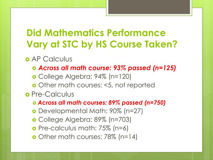 Did Mathematics Performance Vary at STC by HS Course Taken?