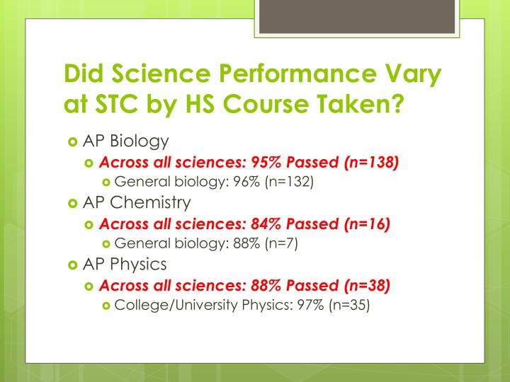 Did Science Performance Vary at STC by HS Course Taken?
