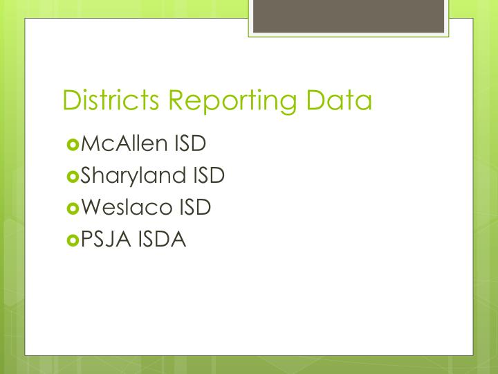 Districts reporting data