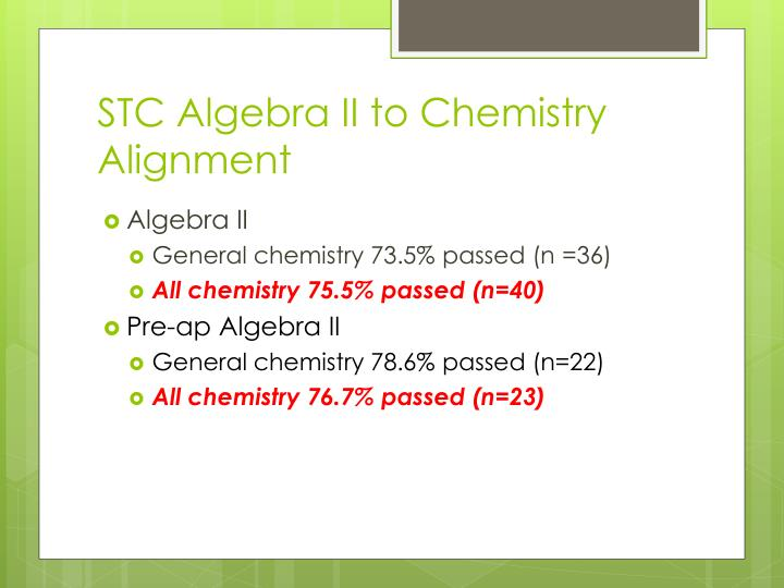 STC Algebra II to Chemistry Alignment