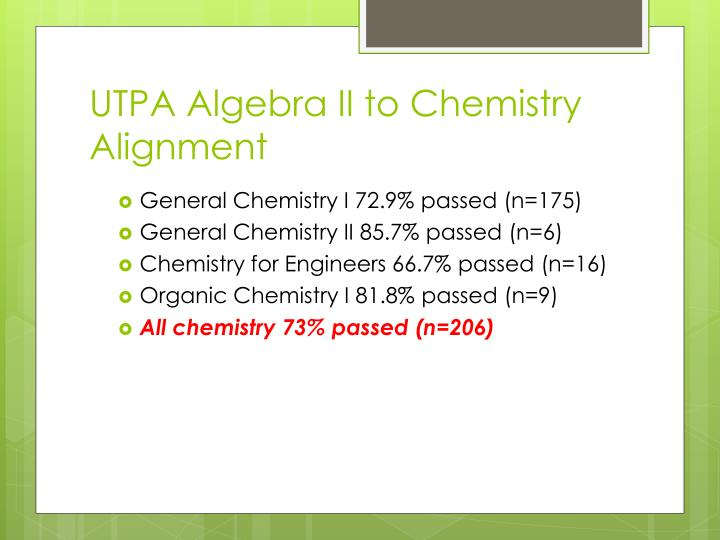 UTPA Algebra II to Chemistry Alignment