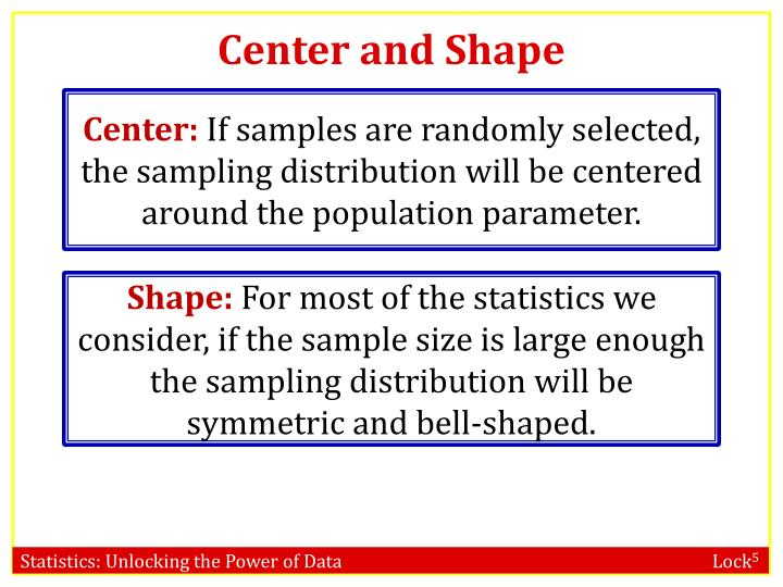 Center and Shape