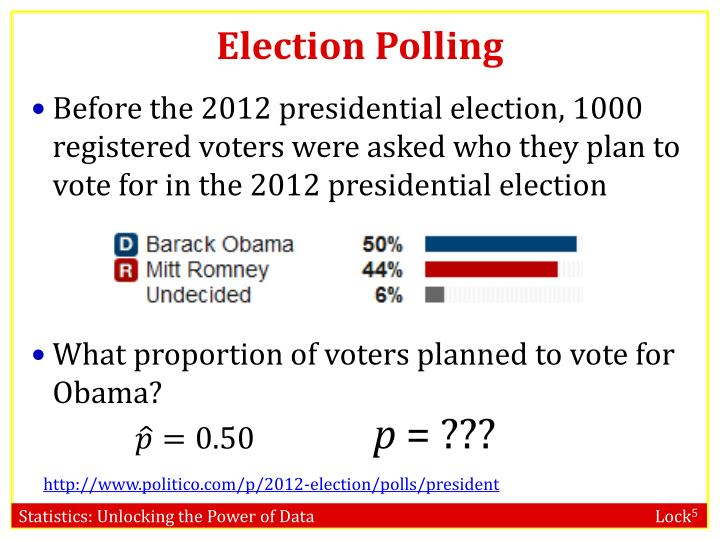 Election Polling
