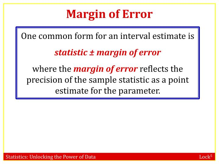 Margin of Error
