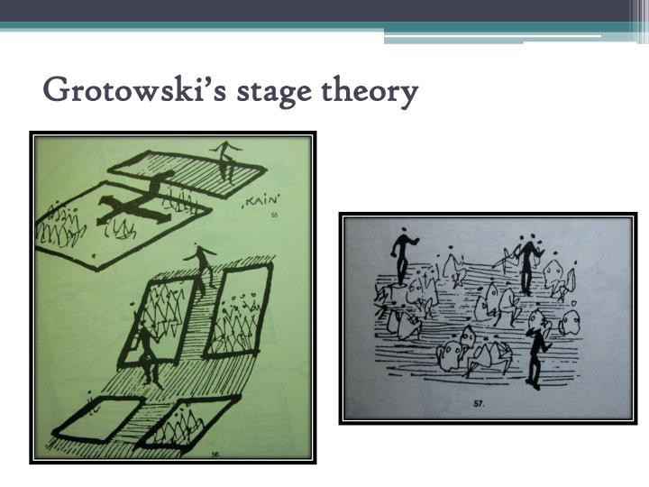 Grotowski's