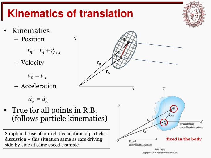 Kinematics of translation